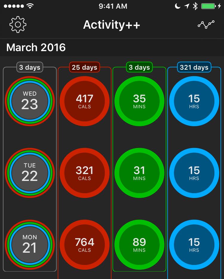 Activity++ screenshot