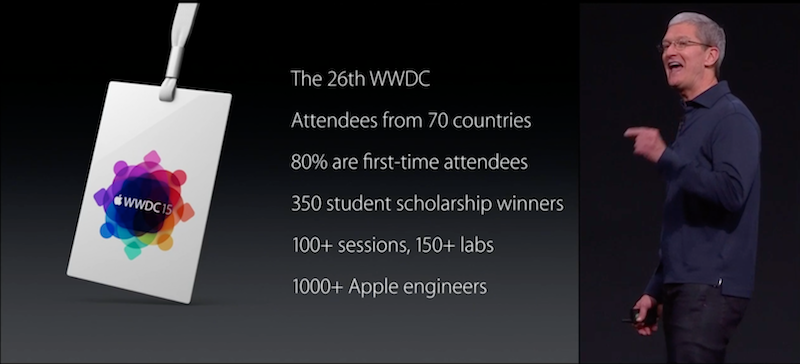 Tim at WWDC