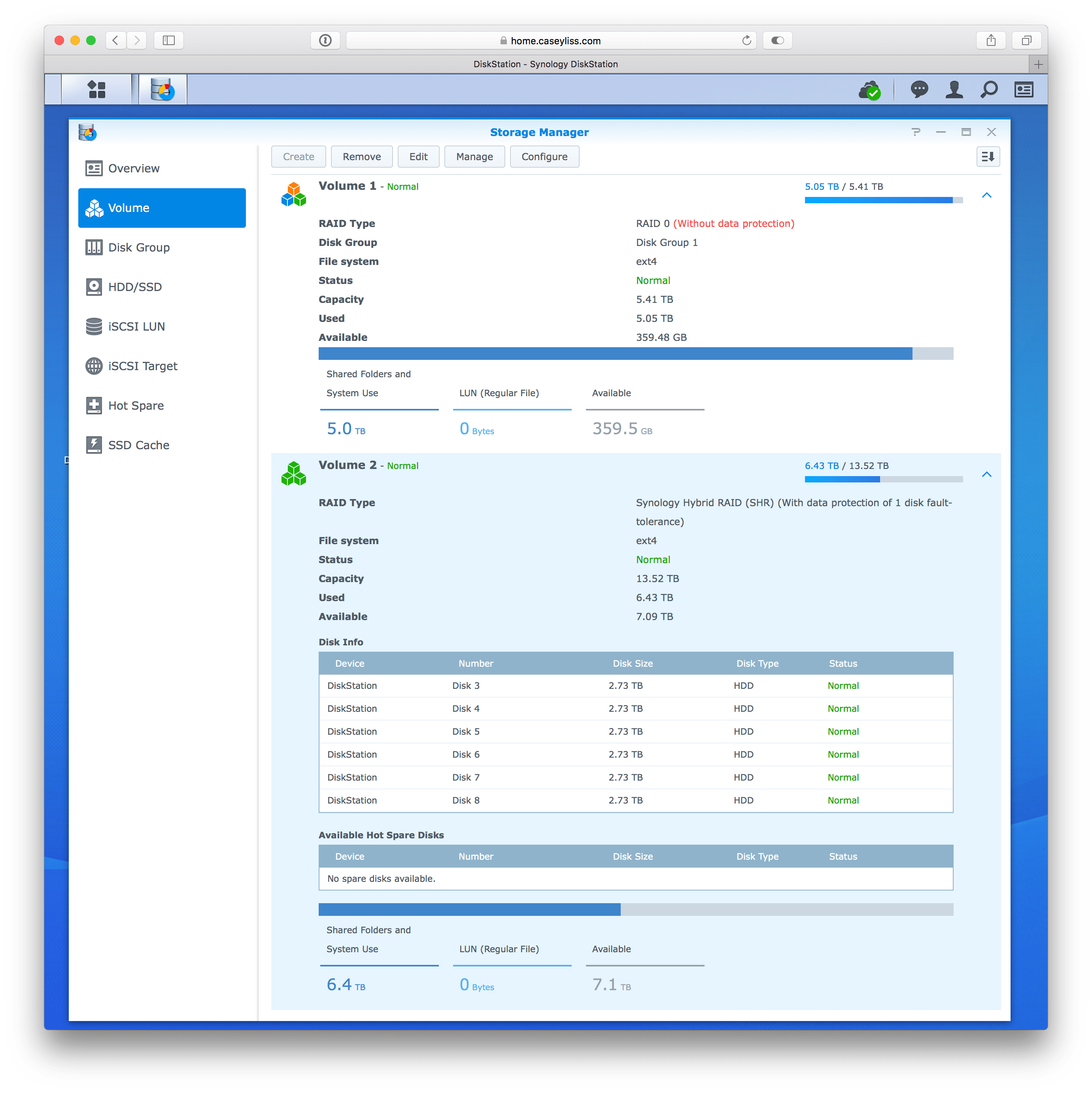 Synology Volumes
