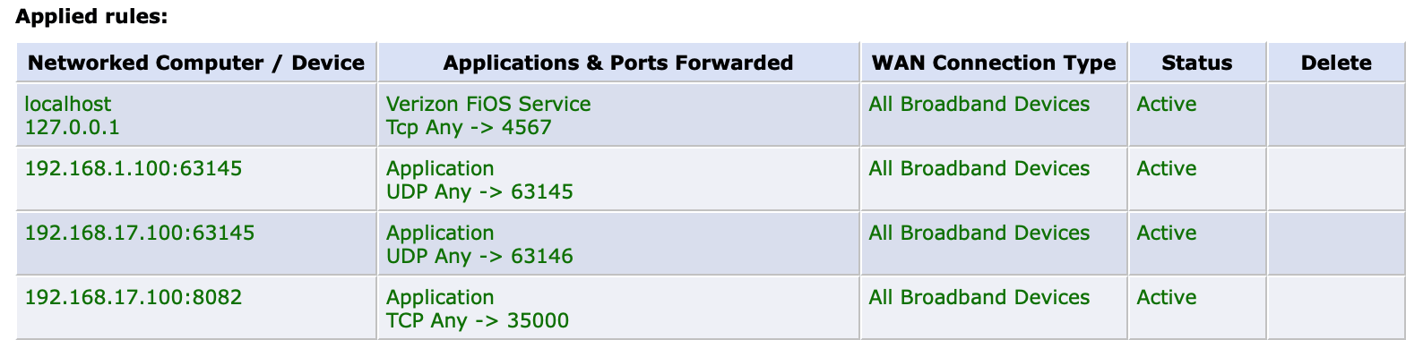 Old port forwarding rules